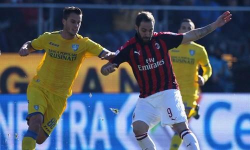 Чемпионат Италии. Милан не сумел обыграть Фрозиноне