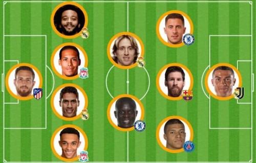 Команда года от Lequipe: французы и игроки Реала
