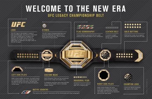 UFC представила новый дизайн Пояса наследия