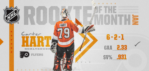 НХЛ. Вратарь Филадельфии - лучший новичок месяца, Гудро - лучший игрок