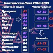 ZTR выступит в Балтийской лиге