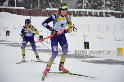 Всеукраинские соревнования по биатлону. Результаты спринтов у девушек