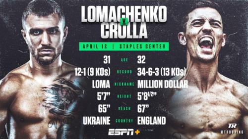 ЛОМАЧЕНКО: «Намерен показать невероятный бокс в бою с Кроллой»