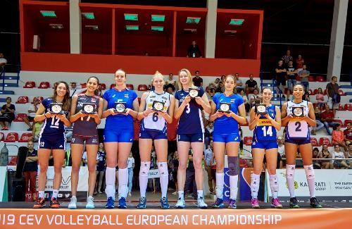 Сборная Италии стала победителем чемпионата Европы U-19