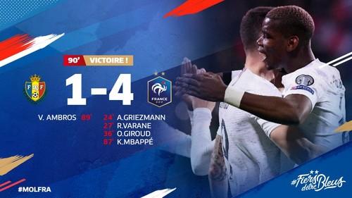 Молдова — Франция - 1:4. Видео голов и обзор матча