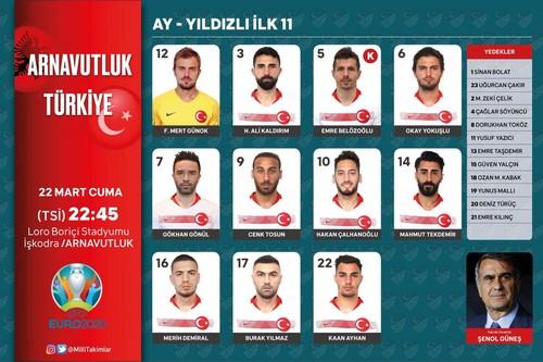 Албания — Турция - 0:2. Видео голов и обзор матча