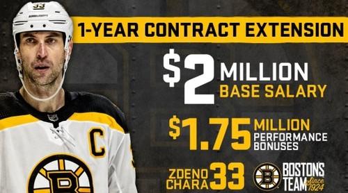 НХЛ. Легендарный Здено Хара продлил контракт с Бостоном