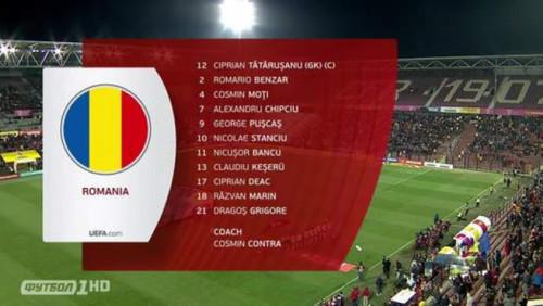 Румыния – Фарерские острова – 4:1. Видео голов и обзор матча