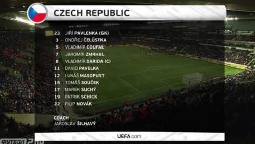 Чехия – Бразилия – 1:3. Видео голов и обзор матча