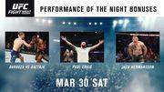 UFC вручило по 50 тысяч долларов лучшим бойцам вечера