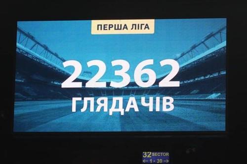 Посещаемость матчей  Металлиста 1925 – пример всем клубам Украины