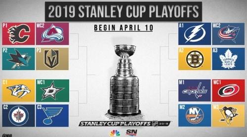 НХЛ. Известны все пары плей-офф первого раунда
