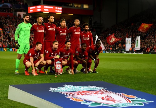Самые успешные команды в Лиге чемпионов