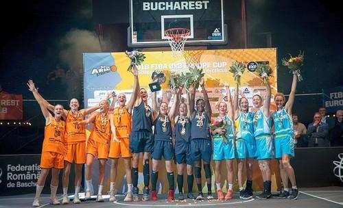 Чемпіонат Європи 3х3: Підсумкове становище команд