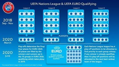 Жеребьевка Евро-2020. Нюансы для Украины