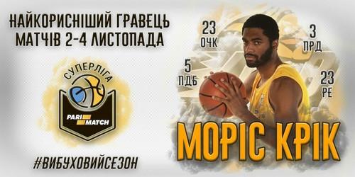 Моріс Крік отримав звання MVP тижня