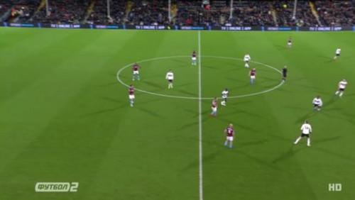 Фулхэм – Вест Хэм – 0:2. Видео голов и обзор матча