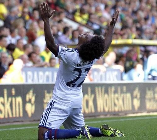 Виллиан сравнялся с Роналдиньо по голам в Лиге чемпионов