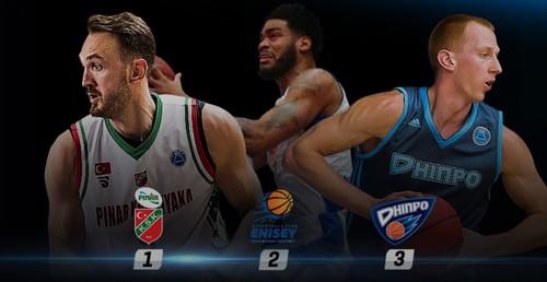 Днепр – третий по силе участник Кубка Европы по версии FIBA