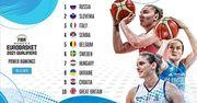 Женская сборная Украины занимает 8-е место в рейтинге ФИБА