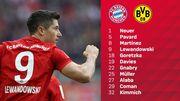 Бавария - Боруссия Дортмунд. Пять последних матчей в Мюнхене