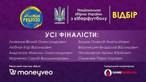 Визначено всіх учасників фіналу відбору до збірної з кіберфутболу
