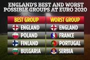 ФОТО. Британские СМИ назвали группу смерти на Евро-2020 для Англии