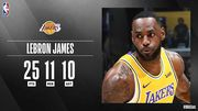 Леброн Джеймс встановив унікальний рекорд в НБА