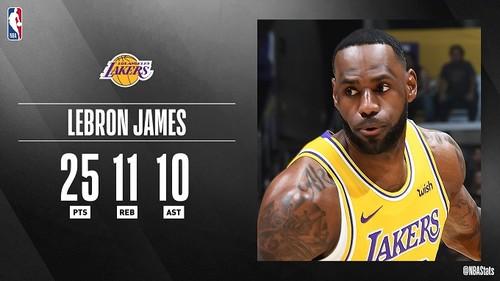 Леброн Джеймс установил уникальный рекорд в НБА