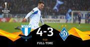 При перемозі над Лугано Динамо майже напевно пройде в євровесну
