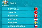 Читатели Sport.ua не хотят для Украины в соперники Португалию и Швецию