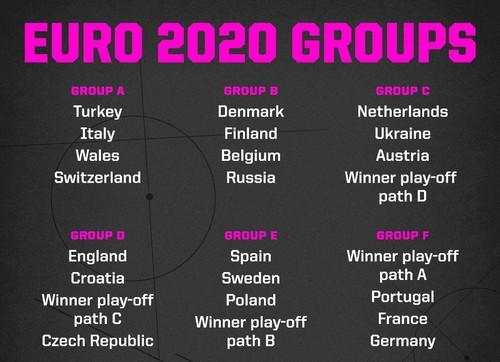 Группа смерти: чемпион Европы сыграет против чемпиона мира