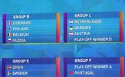 Украина узнала соперников на Евро, в Эстерсунде стартовал этап Кубка мира