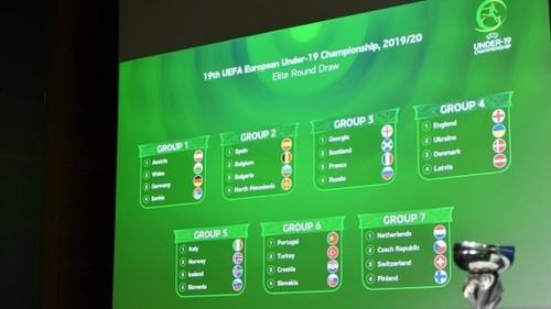 Сборная Украины U-19 узнала соперников в элит-раунде отбора Евро-2020