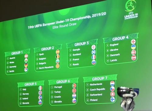 Повні результати жеребкування елітного раунду Євро-2020 U-19