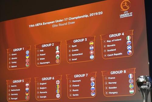 Полные результаты жеребьевки элитного раунда Евро-2020 U-17