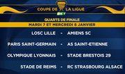 ПСЖ и Лион с разгромами вышли в 1/4 финала Кубка французской лиги