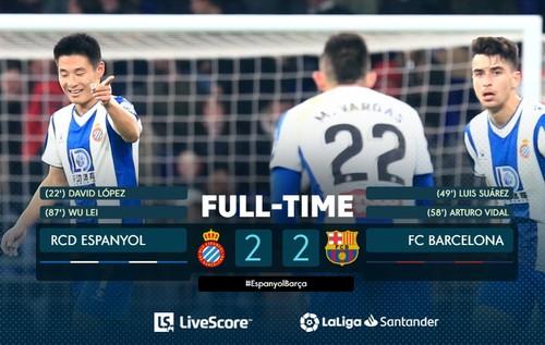 Барселона випустила перемогу над Еспаньолом в каталонському дербі