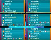 Стало известно, в каких городах будут базироваться сборные на Евро-2020