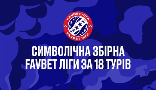 Символічна збірна першої частини сезону УПЛ. Не тільки Динамо і Шахтар