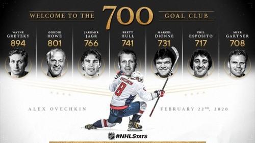 ВИДЕО. Овечкин забросил 700 шайбу в НХЛ