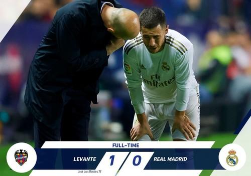 Реал потерпел сенсационное поражение от Леванте