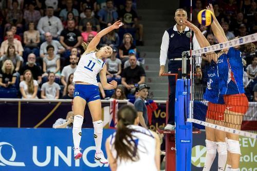 Первое поражение женской сборной Украины в Золотой Евролиге