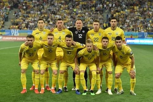 Україна — Люксембург: стартові склади команд