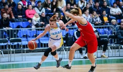 Расширенная заявка сборной Украины на женский Евробаскет
