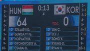 Водное поло. Южная Корея проиграла Венгрии со счетом 0:64