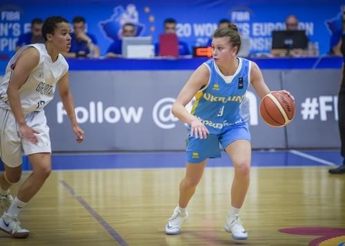 Женская сборная Украины заняла 9-е место на Евробаскете U-20
