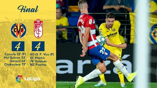 Ла Лига. Вильярреал и Гранада устроили голевое шоу, забив по 4 мяча