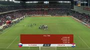 Словакия – Хорватия – 0:4. Видео голов и обзор матча