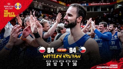 ЧМ по баскетболу. Польша уступила Чехии и сыграет с США за 7-е место